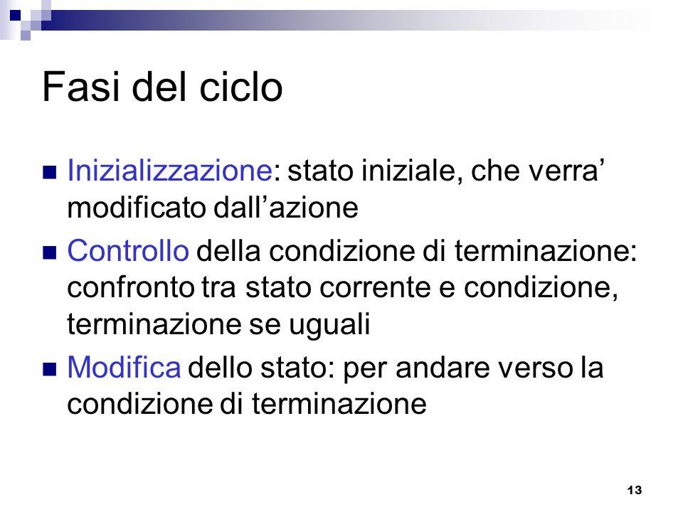 Fasi del ciclo Inizializzazione: stato iniziale, che verra' modificato dall'azione.
