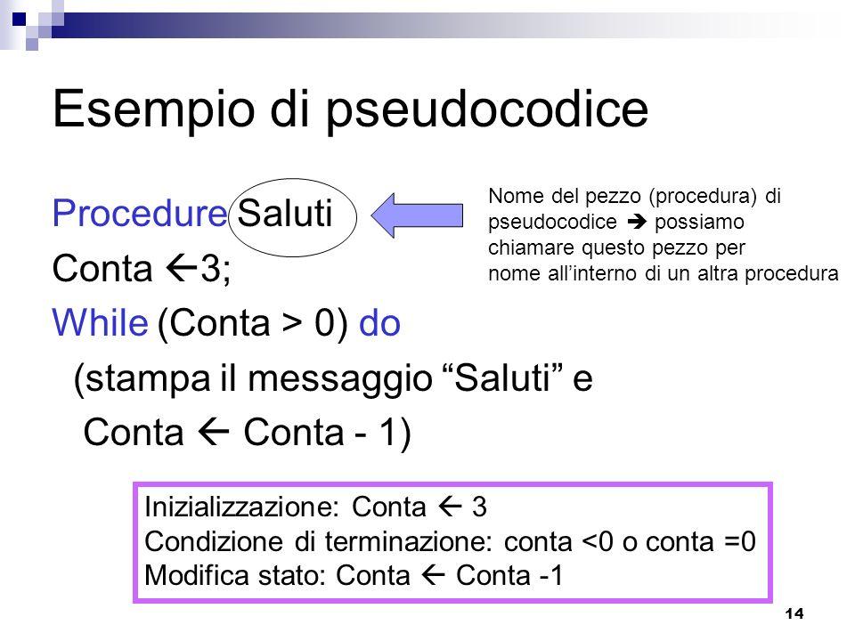 Esempio di pseudocodice