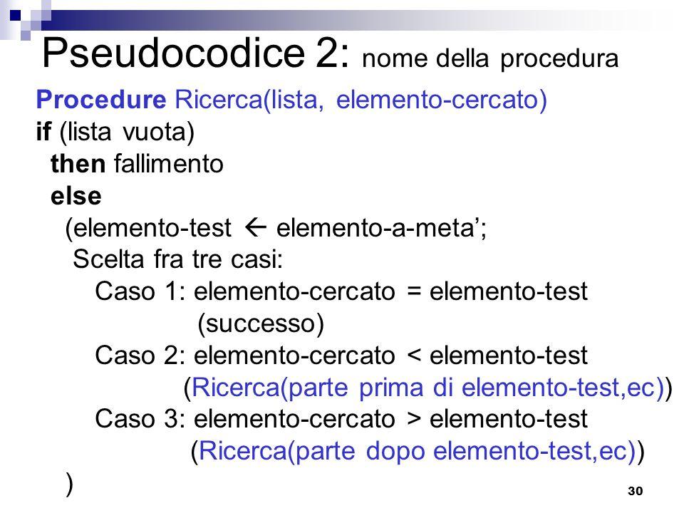 Pseudocodice 2: nome della procedura