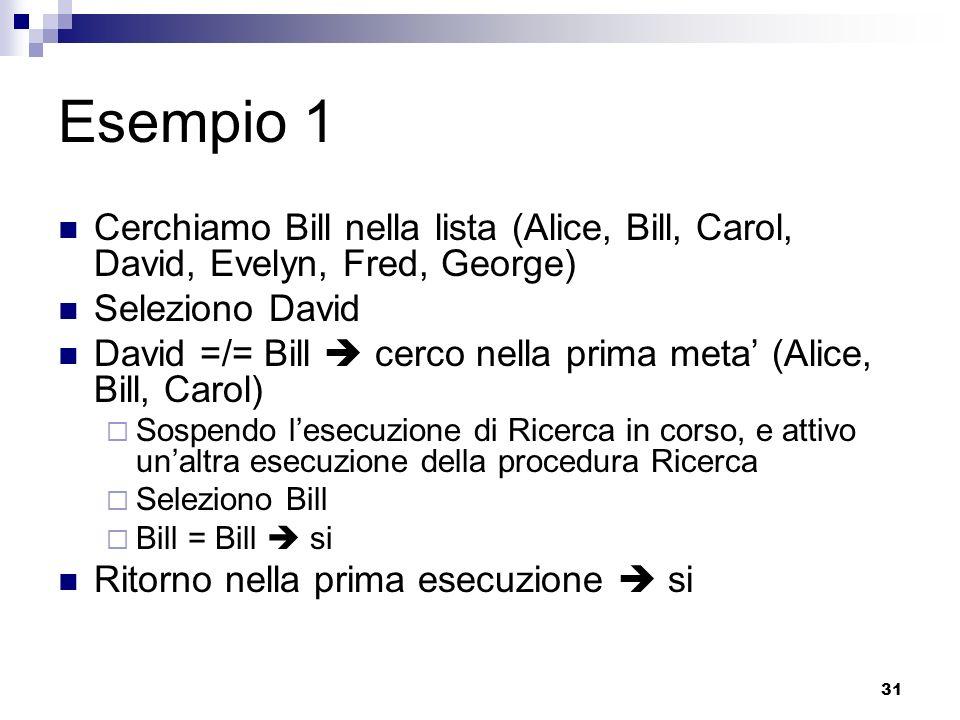 Esempio 1 Cerchiamo Bill nella lista (Alice, Bill, Carol, David, Evelyn, Fred, George) Seleziono David.