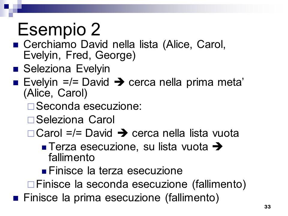 Esempio 2 Cerchiamo David nella lista (Alice, Carol, Evelyin, Fred, George) Seleziona Evelyin.