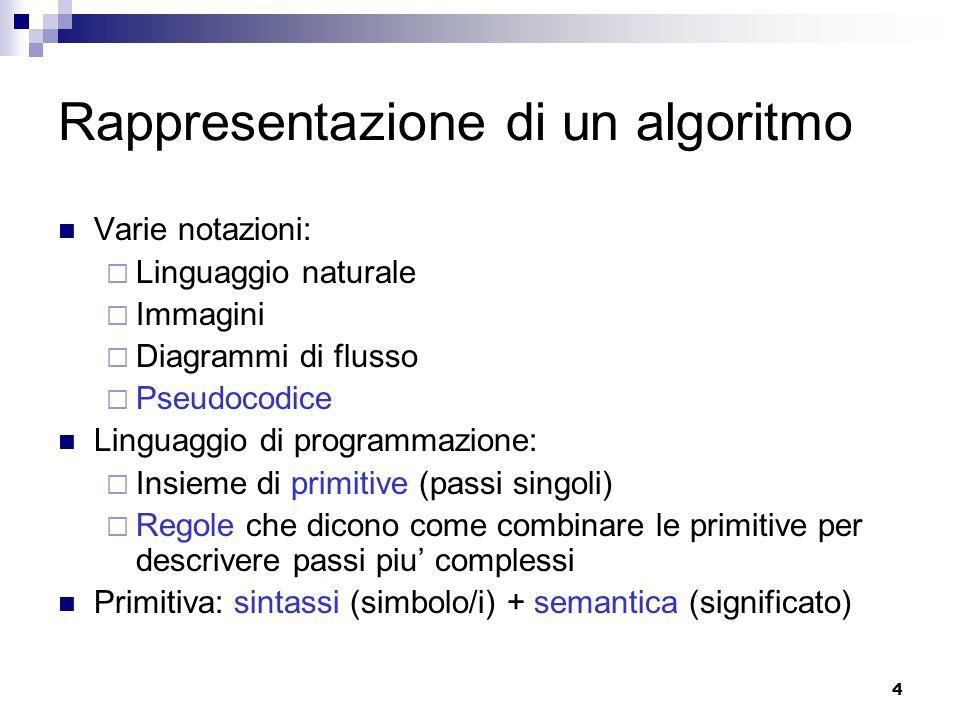Rappresentazione di un algoritmo