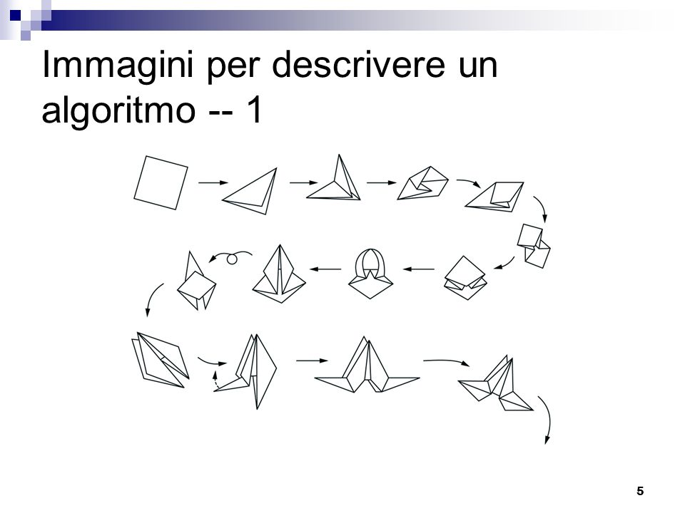 Immagini per descrivere un algoritmo -- 1