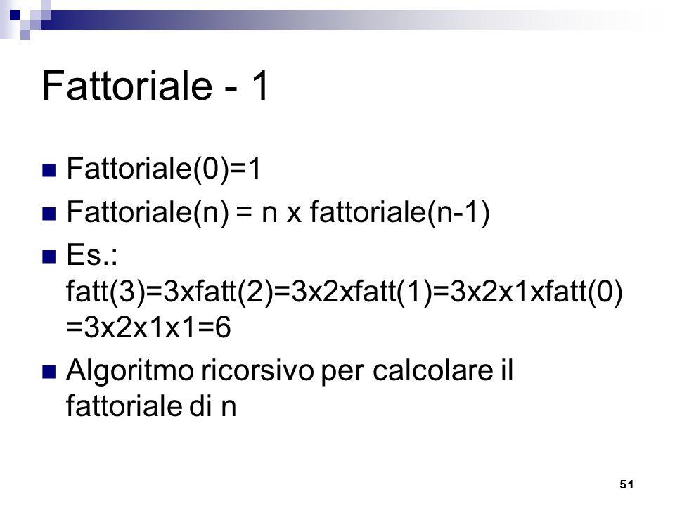 Fattoriale - 1 Fattoriale(0)=1 Fattoriale(n) = n x fattoriale(n-1)