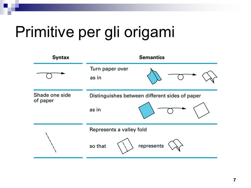 Primitive per gli origami