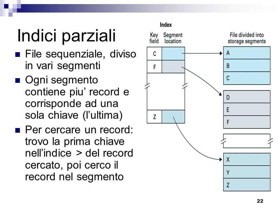 Indici parziali File sequenziale, diviso in vari segmenti