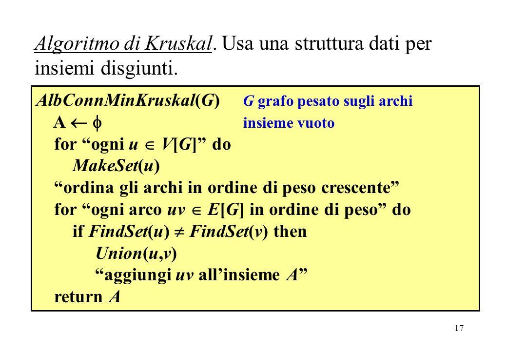 Algoritmo di Kruskal. Usa una struttura dati per insiemi disgiunti.