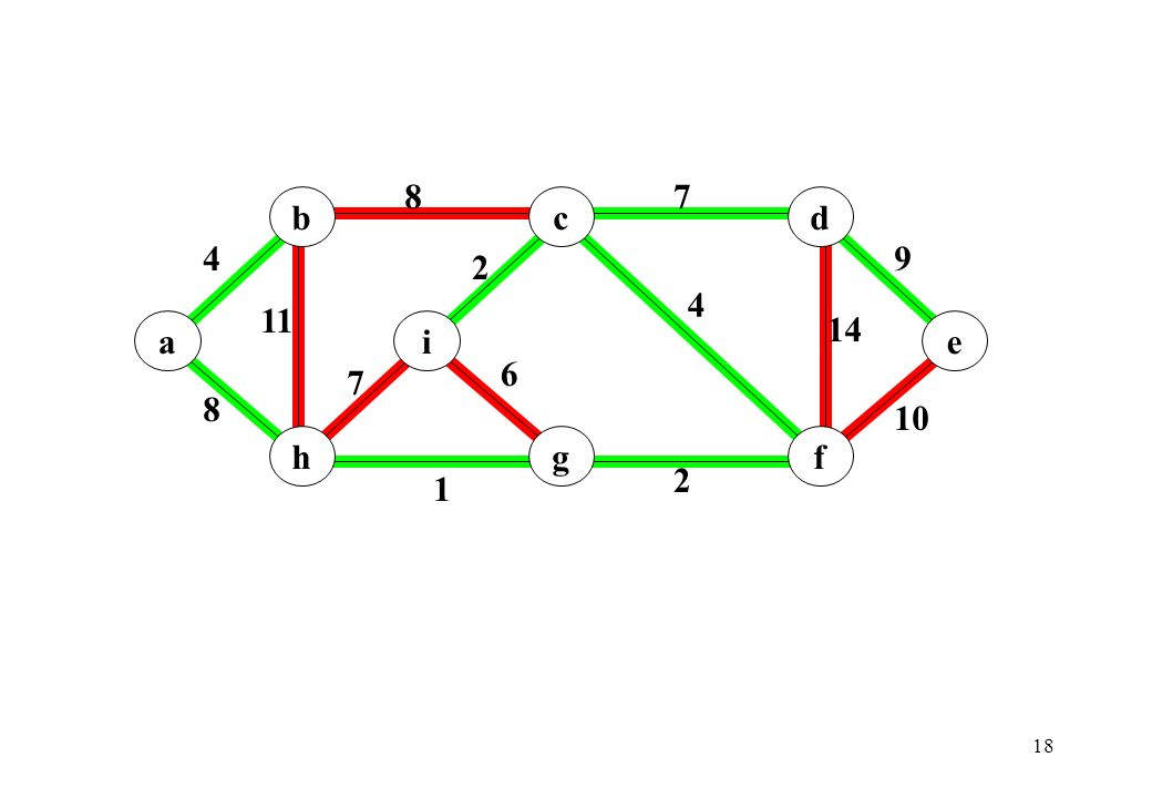 8 7 b c d 4 9 2 4 11 14 a i e 6 7 8 10 h g f 2 1