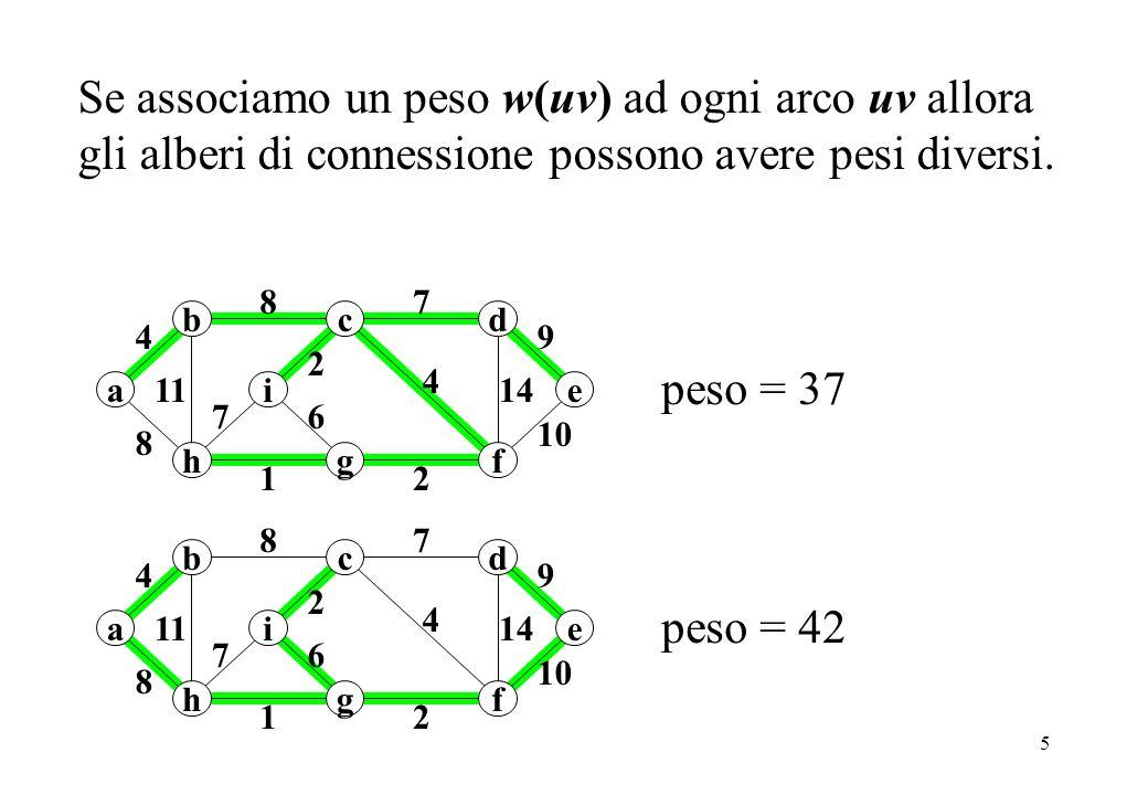 Se associamo un peso w(uv) ad ogni arco uv allora gli alberi di connessione possono avere pesi diversi.