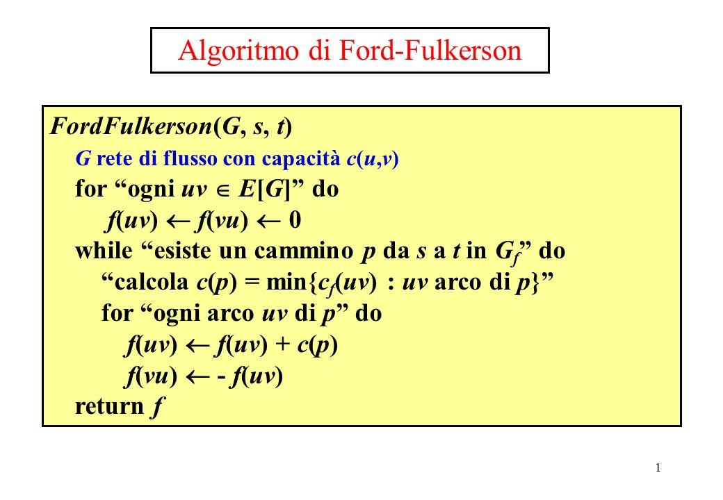 Algoritmo di Ford-Fulkerson