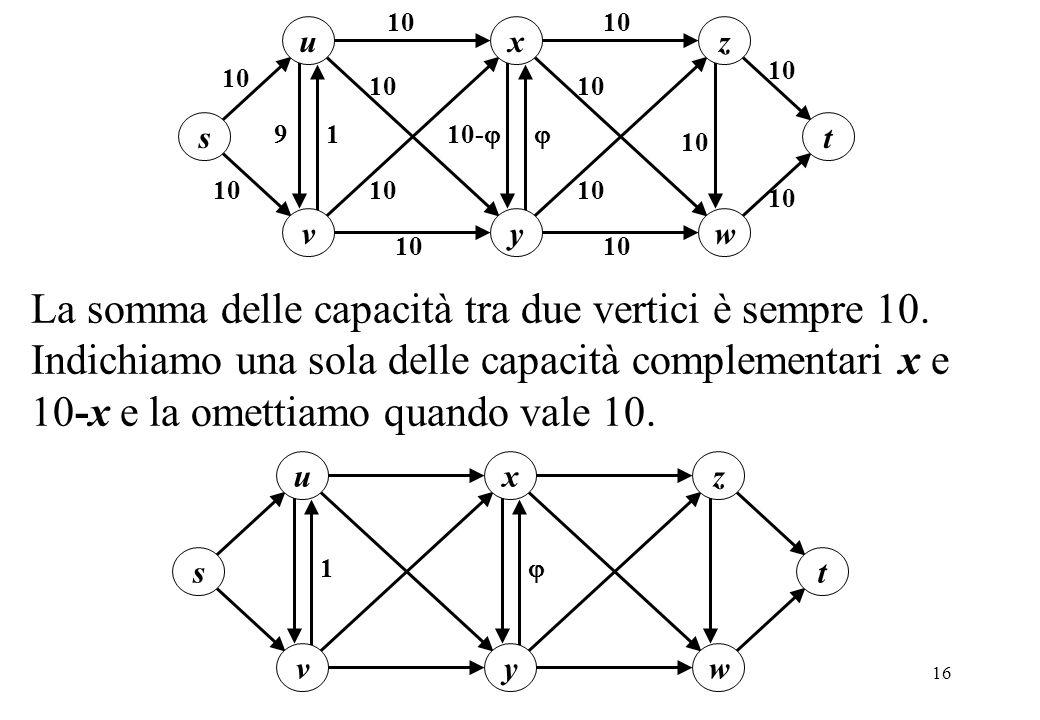 10 10. u. x. z. 10. 10. 10. 10. s. 9. 1. 10-  t. 10. 10. 10. 10. 10. v. y. w.