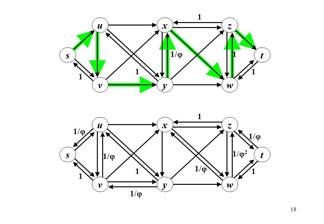 1 1/ u s v t x y z w 1 1/ 1/2 u s v t x y z w