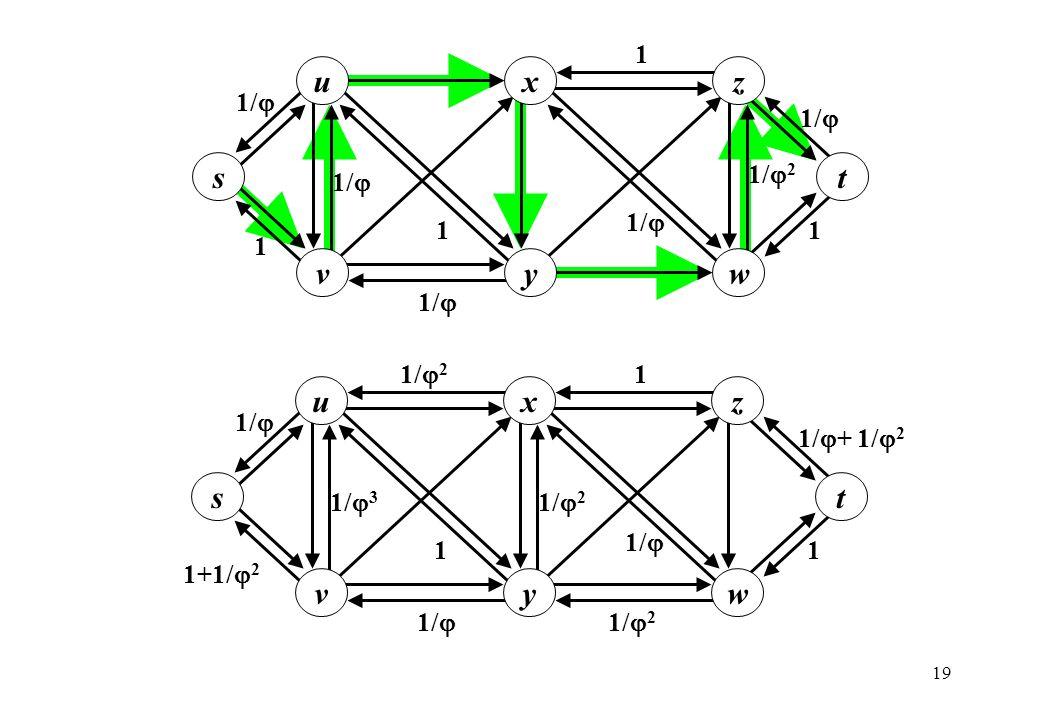 u s v t x y z w u s v t x y z w 1/ 1/2 1 1/2 1/ 1/+ 1/2 1/3 1