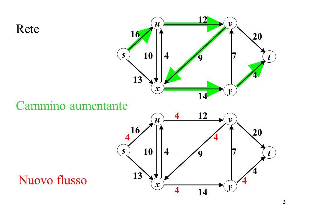 Rete Cammino aumentante Nuovo flusso u 20 12 16 s y x v 13 10 7 4 14 9