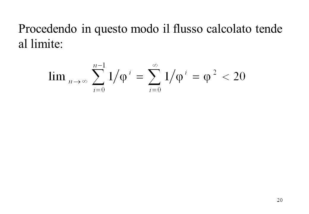 Procedendo in questo modo il flusso calcolato tende al limite: