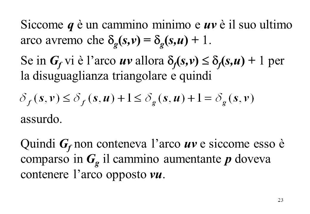 Siccome q è un cammino minimo e uv è il suo ultimo arco avremo che g(s,v) = g(s,u) + 1.