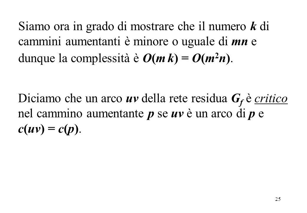 Siamo ora in grado di mostrare che il numero k di cammini aumentanti è minore o uguale di mn e dunque la complessità è O(m k) = O(m2n).
