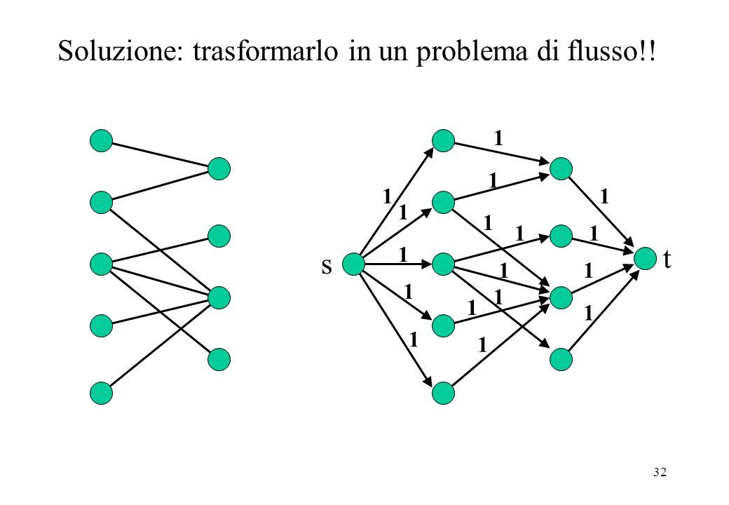 Soluzione: trasformarlo in un problema di flusso!!