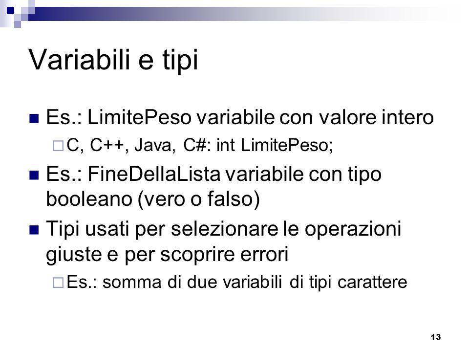 Variabili e tipi Es.: LimitePeso variabile con valore intero