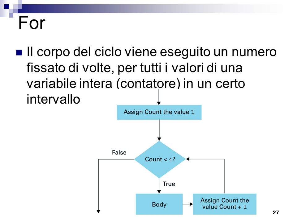 For Il corpo del ciclo viene eseguito un numero fissato di volte, per tutti i valori di una variabile intera (contatore) in un certo intervallo.