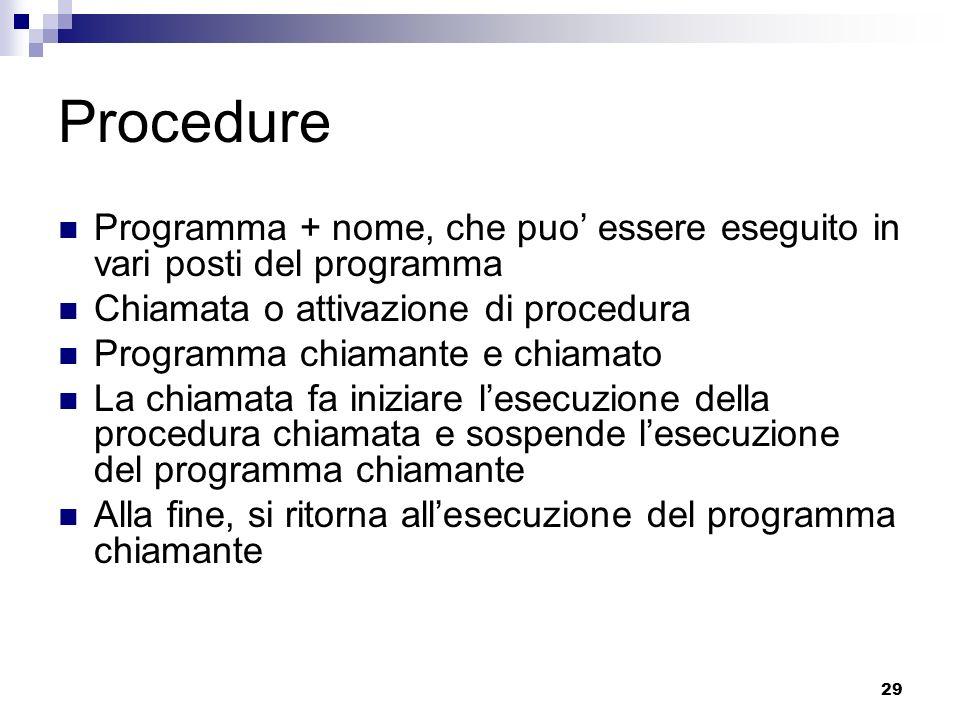 Procedure Programma + nome, che puo' essere eseguito in vari posti del programma. Chiamata o attivazione di procedura.