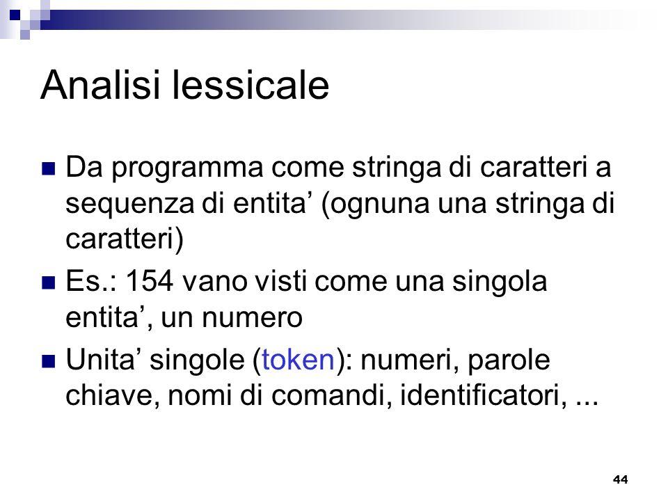 Analisi lessicale Da programma come stringa di caratteri a sequenza di entita' (ognuna una stringa di caratteri)