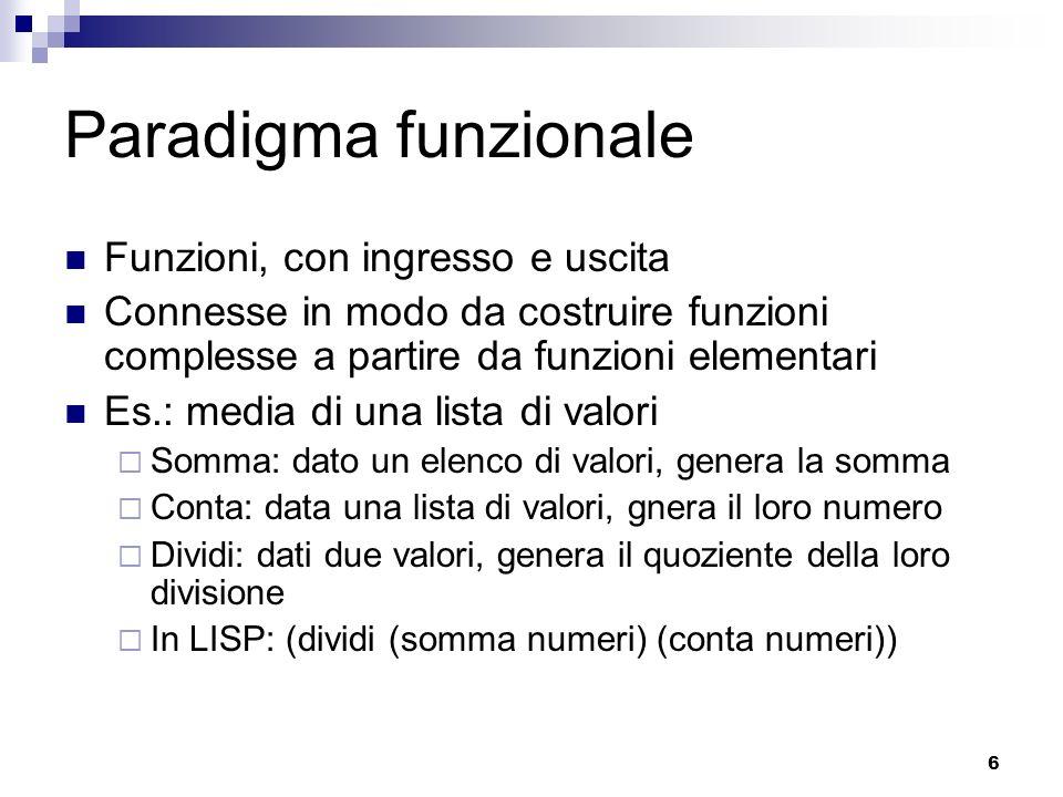 Paradigma funzionale Funzioni, con ingresso e uscita
