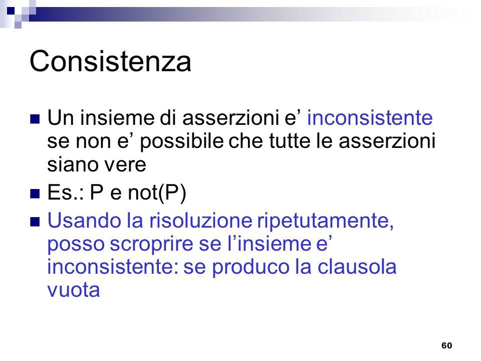 Consistenza Un insieme di asserzioni e' inconsistente se non e' possibile che tutte le asserzioni siano vere.