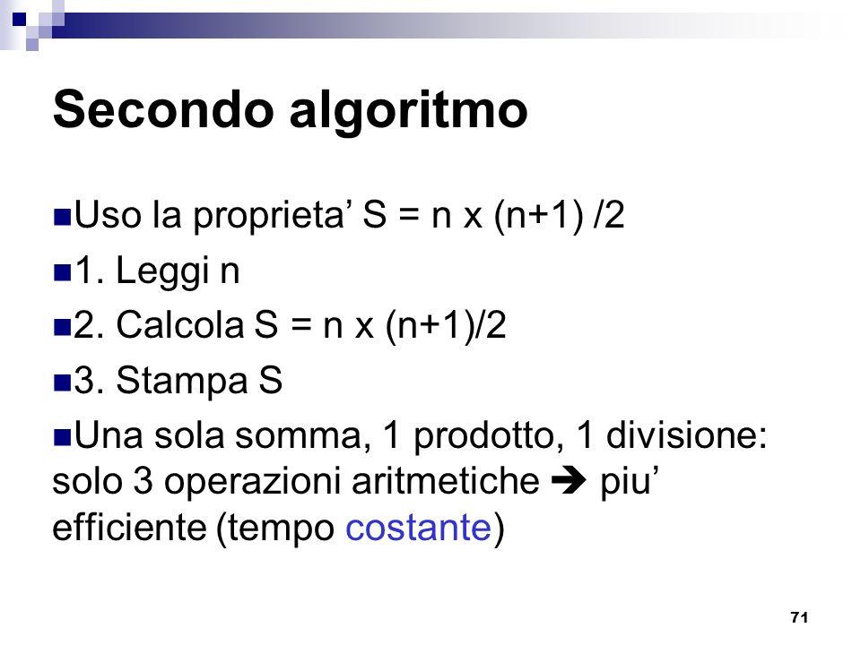 Secondo algoritmo Uso la proprieta' S = n x (n+1) /2 1. Leggi n