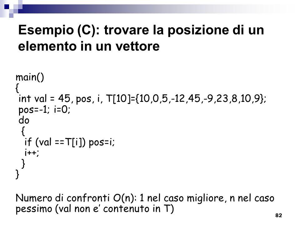 Esempio (C): trovare la posizione di un elemento in un vettore