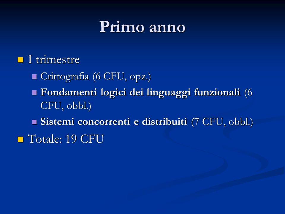 Primo anno I trimestre Totale: 19 CFU Crittografia (6 CFU, opz.)