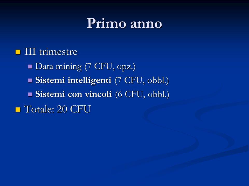 Primo anno III trimestre Totale: 20 CFU Data mining (7 CFU, opz.)