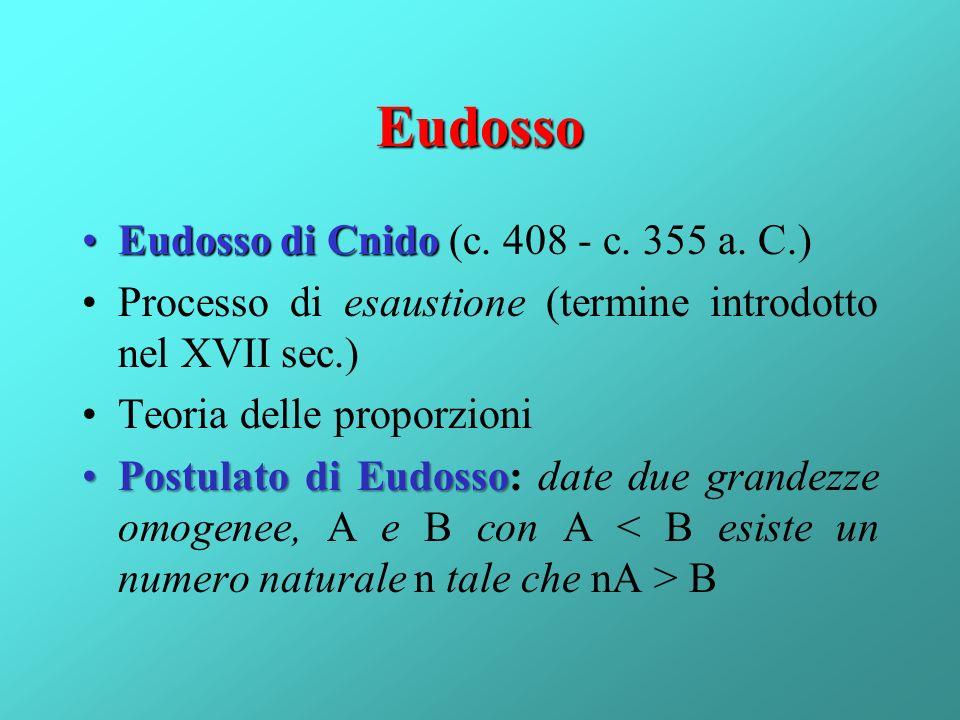 Eudosso Eudosso di Cnido (c. 408 - c. 355 a. C.)