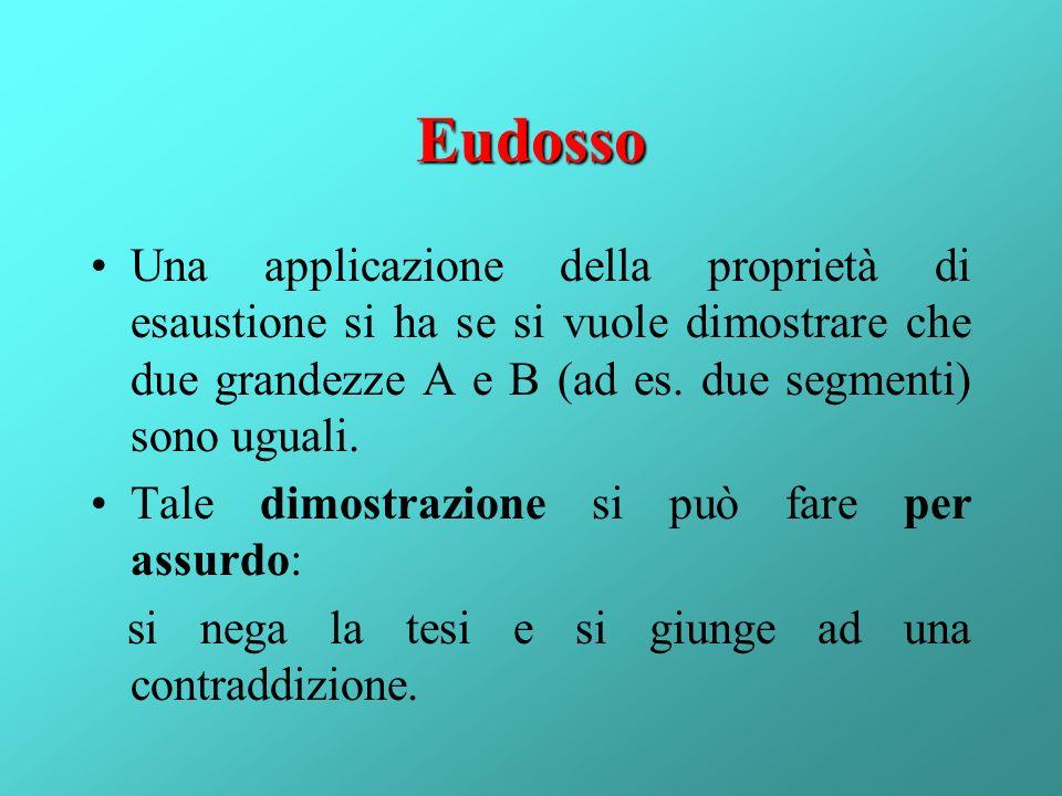 Eudosso Una applicazione della proprietà di esaustione si ha se si vuole dimostrare che due grandezze A e B (ad es. due segmenti) sono uguali.