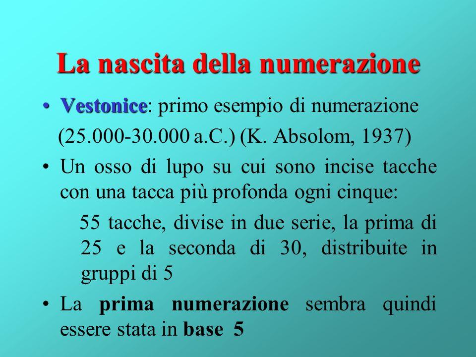 La nascita della numerazione