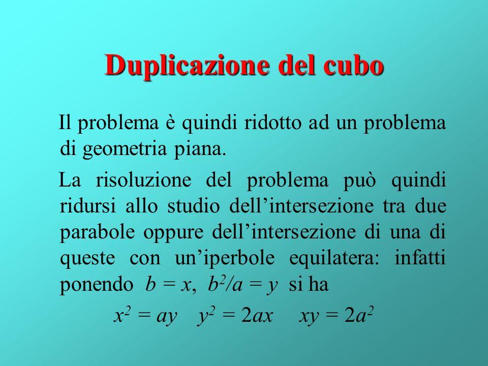 Duplicazione del cubo