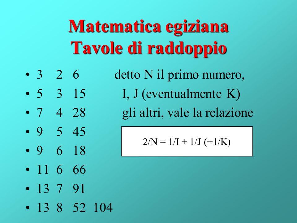 Matematica egiziana Tavole di raddoppio