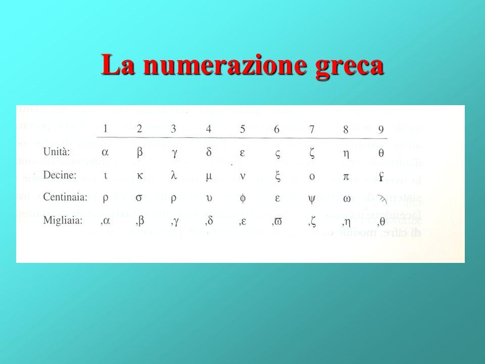 La numerazione greca