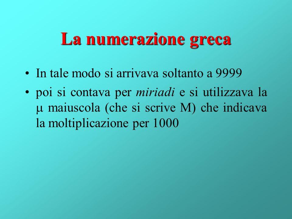La numerazione greca In tale modo si arrivava soltanto a 9999