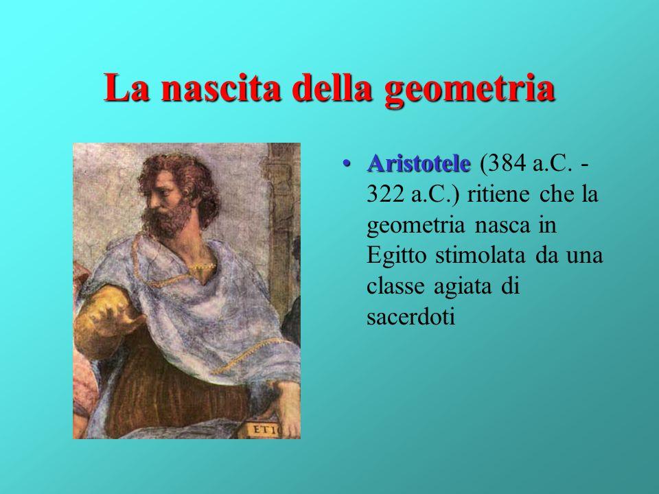 La nascita della geometria