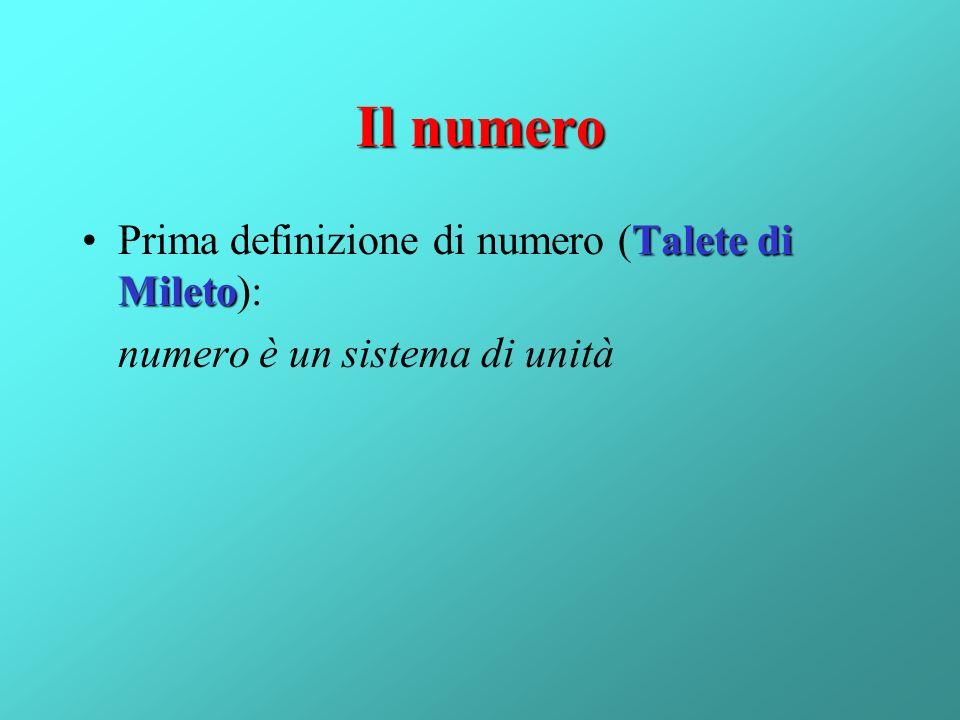 Il numero Prima definizione di numero (Talete di Mileto):