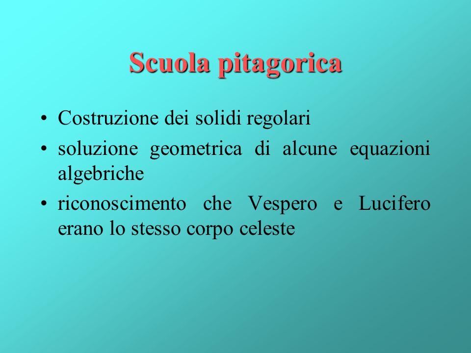 Scuola pitagorica Costruzione dei solidi regolari