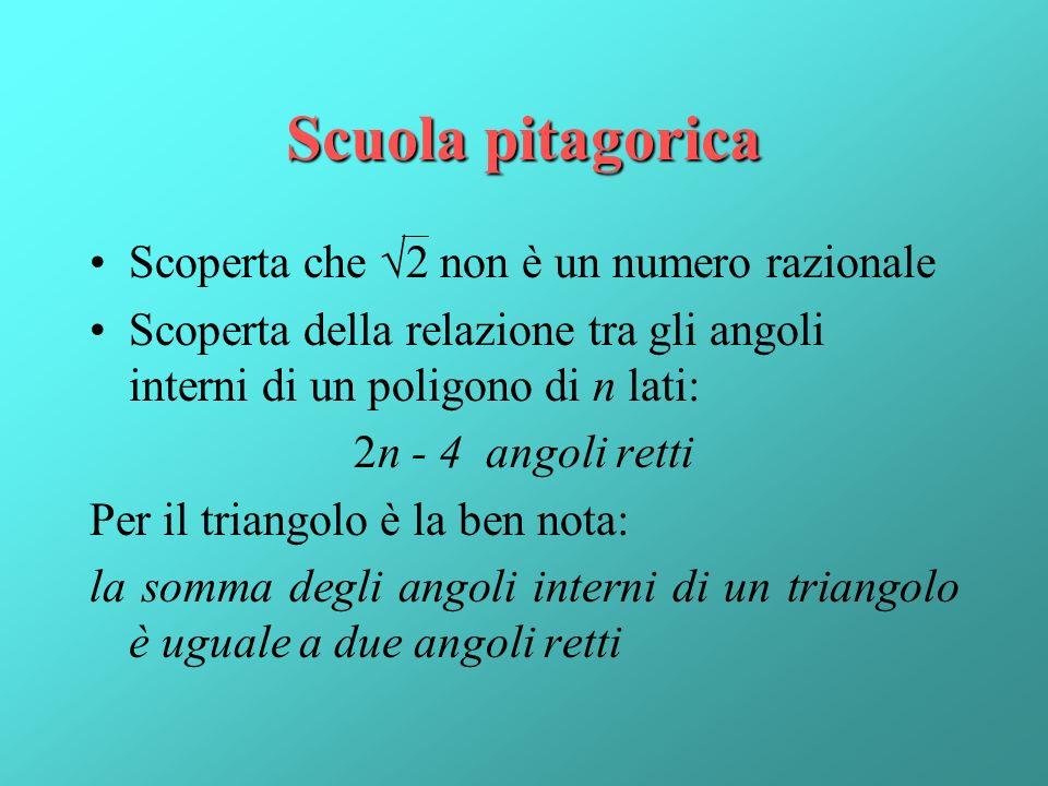 Scuola pitagorica Scoperta che 2 non è un numero razionale