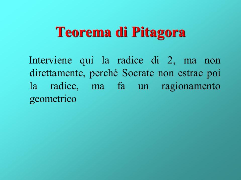 Teorema di Pitagora Interviene qui la radice di 2, ma non direttamente, perché Socrate non estrae poi la radice, ma fa un ragionamento geometrico.