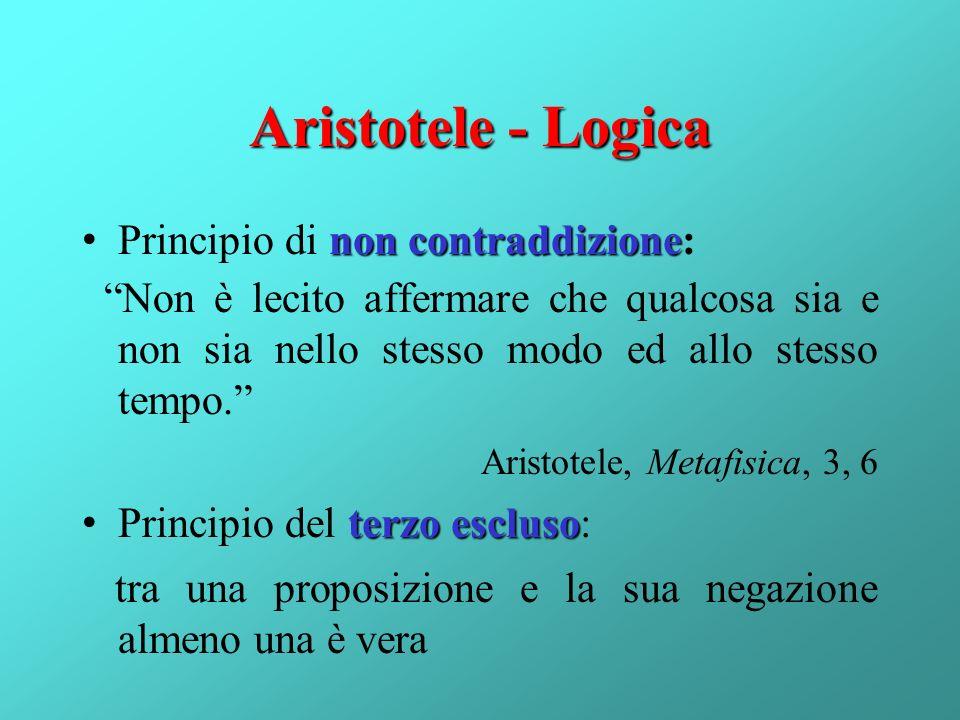 Aristotele - Logica Principio di non contraddizione: