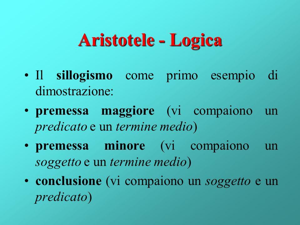 Aristotele - Logica Il sillogismo come primo esempio di dimostrazione: