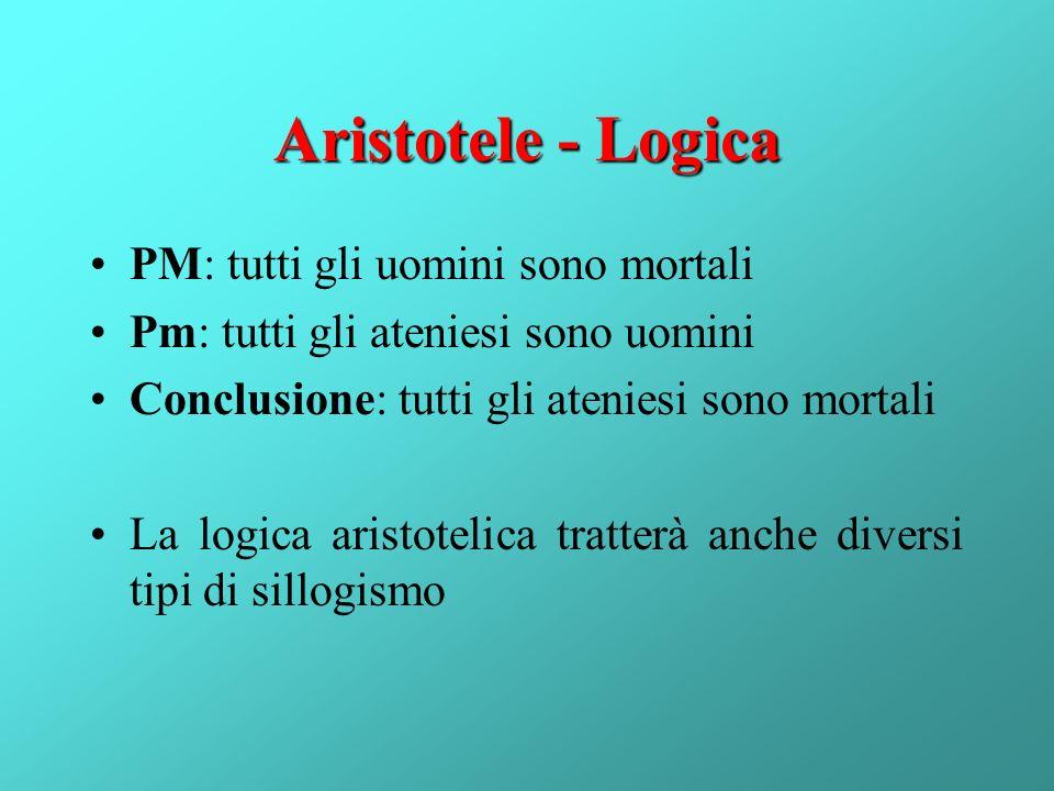 Aristotele - Logica PM: tutti gli uomini sono mortali