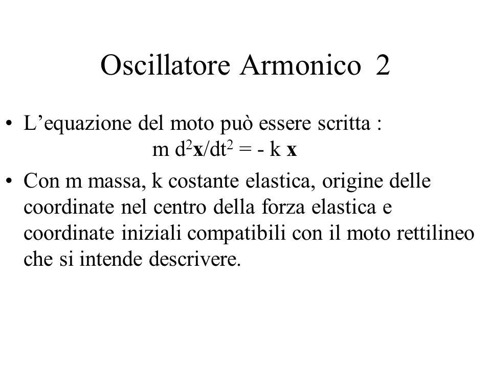 Oscillatore Armonico 2 L'equazione del moto può essere scritta : m d2x/dt2 = - k x.
