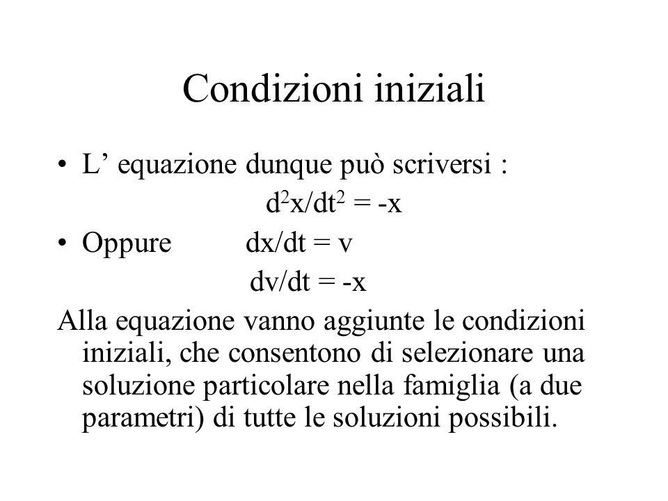Condizioni iniziali L' equazione dunque può scriversi : d2x/dt2 = -x