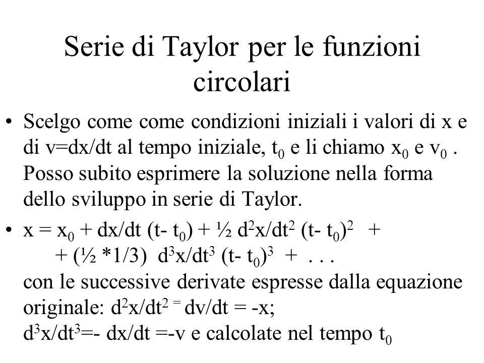 Serie di Taylor per le funzioni circolari